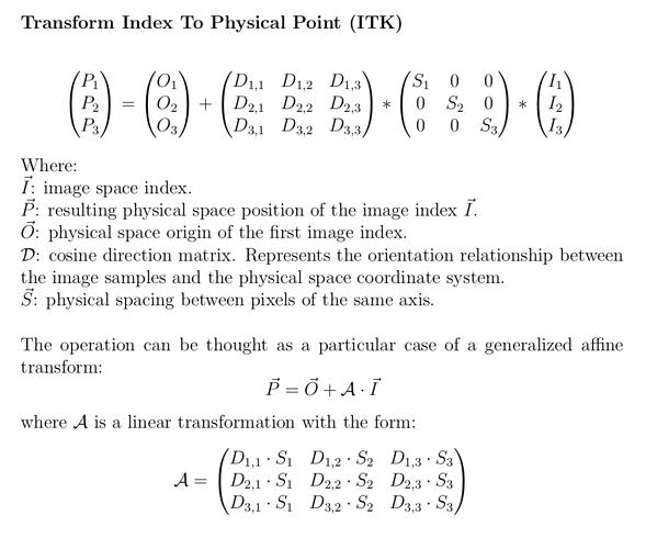 TransformIndexToPhysicalPointITK
